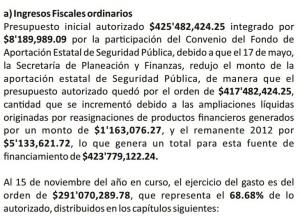 reduccion-estatal-2013